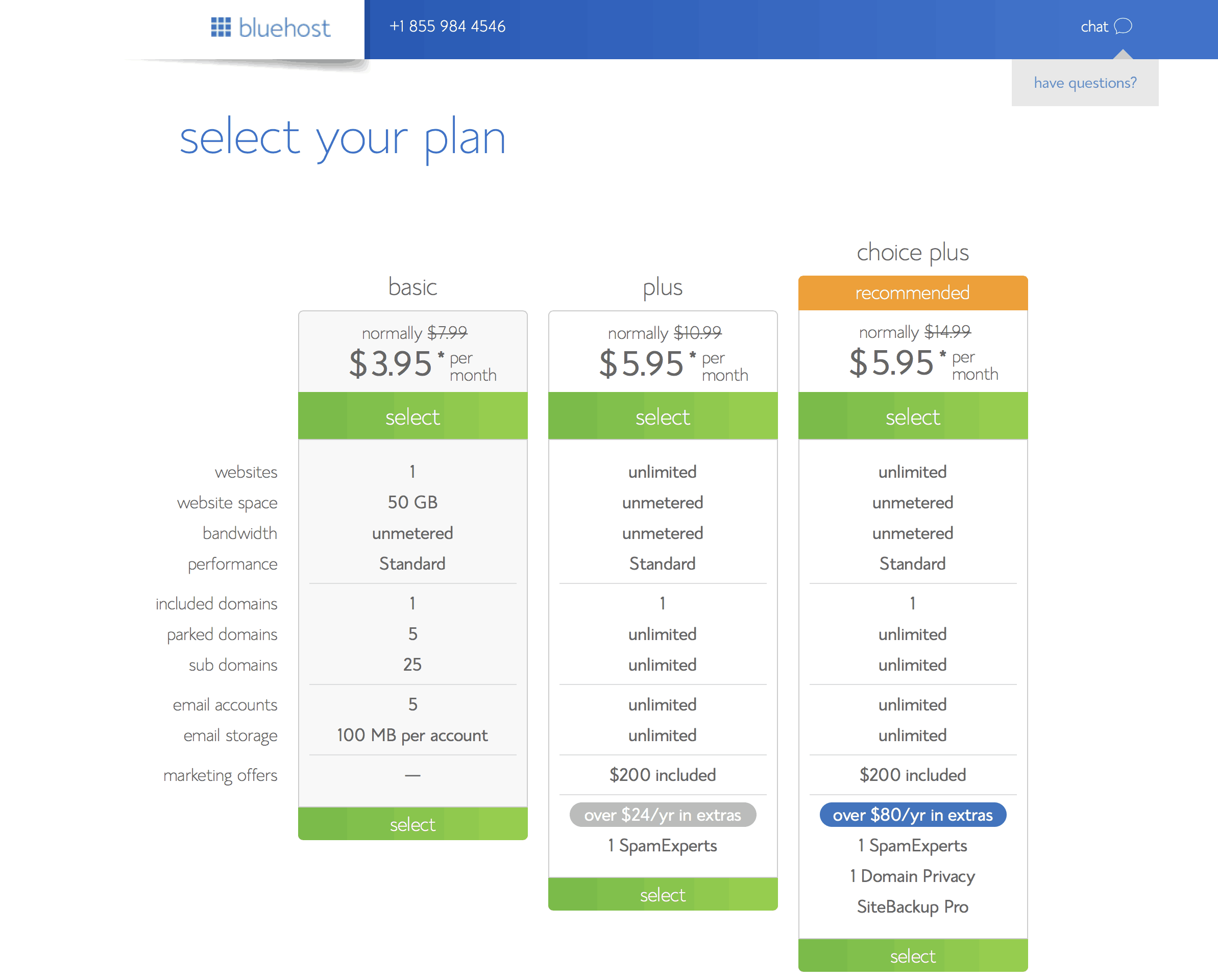Bluehost pricing - how to start a blog